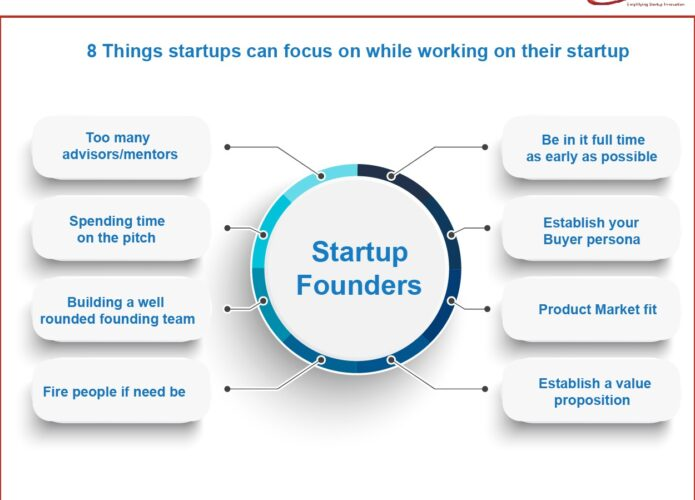 8 things startups can focus on while working on thier startup