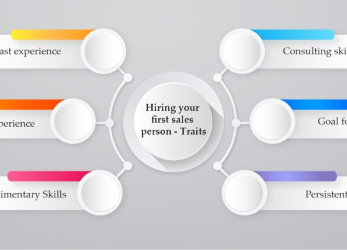 How to hire your first sales person