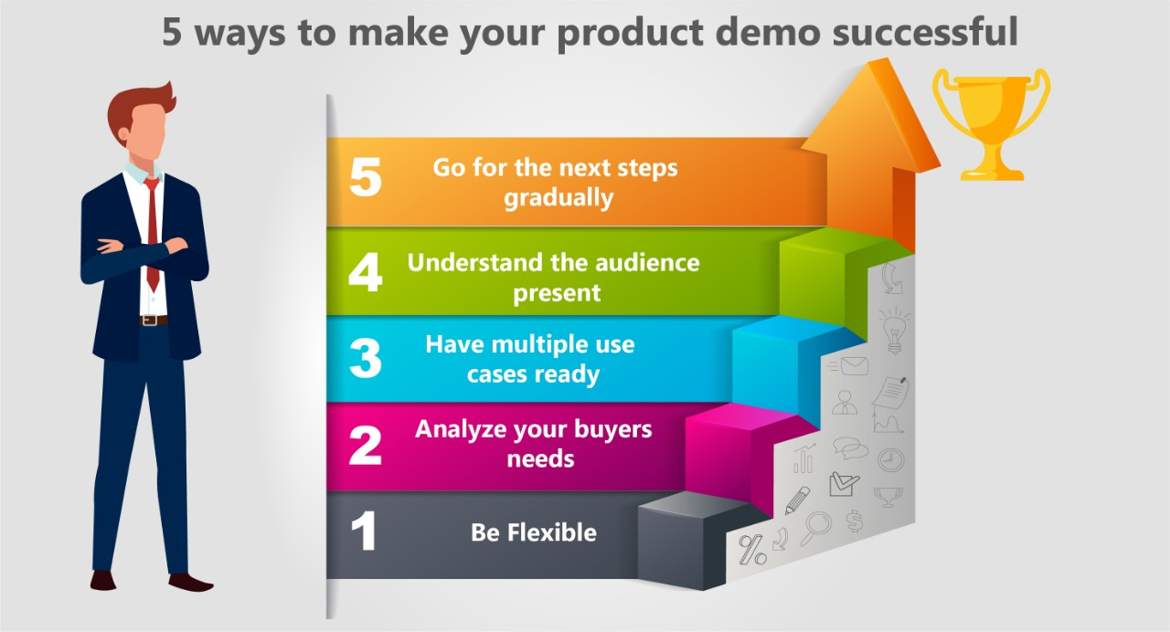 5 ways to make your product demo succesful