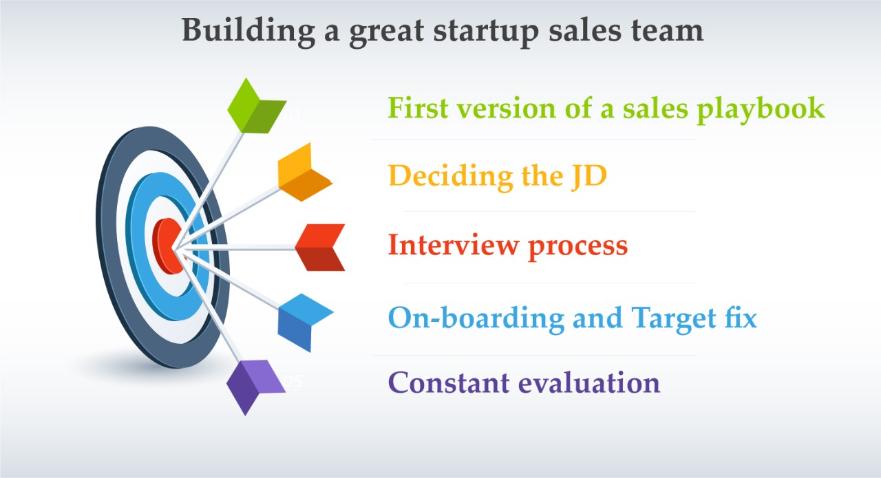 Building a great startup sales team