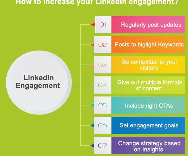 How toincrease your LinkedIn followers