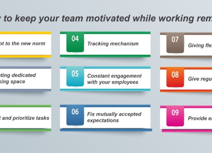 How to keep your team motivated while working remote