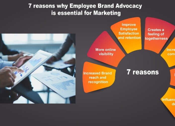 7 reasons why employee brand advocacy is important in marketing
