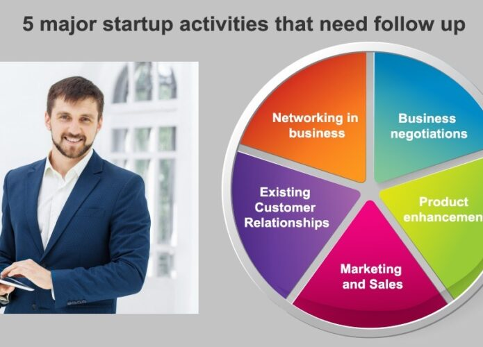 5 major startup activities that needs followup