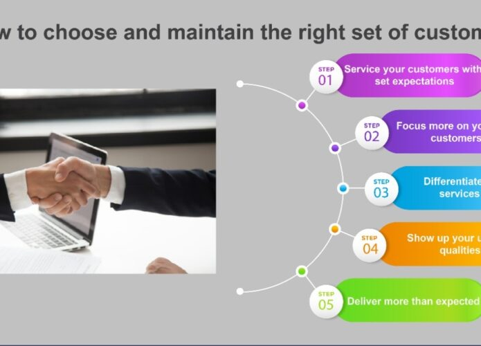 How to choose and maintain the right set of customers