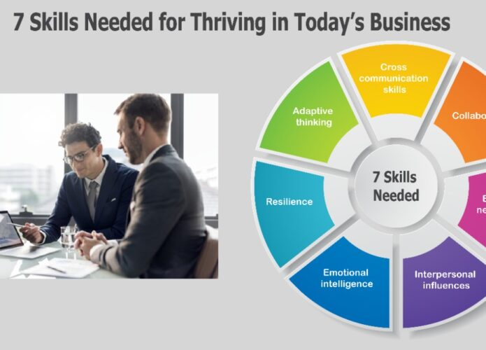 Top 7 Skills Needed for Thriving in Today's Business: