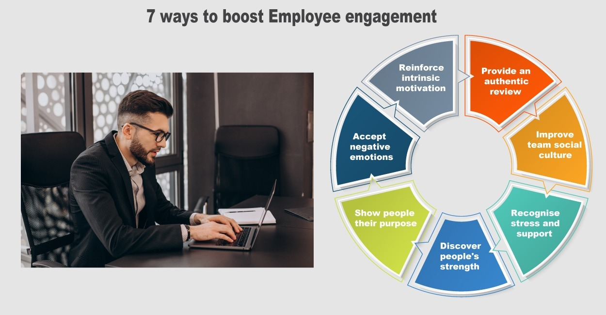 7 ways to boost employee engagement