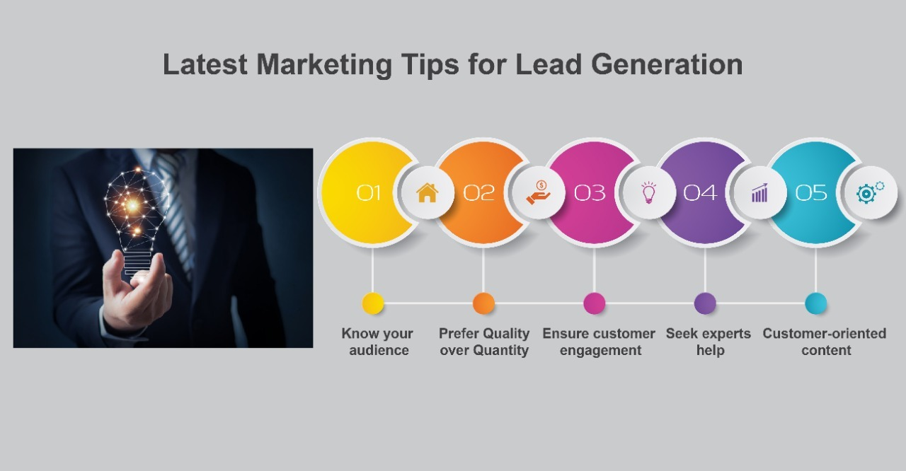 Marketing tips for Lead Generation