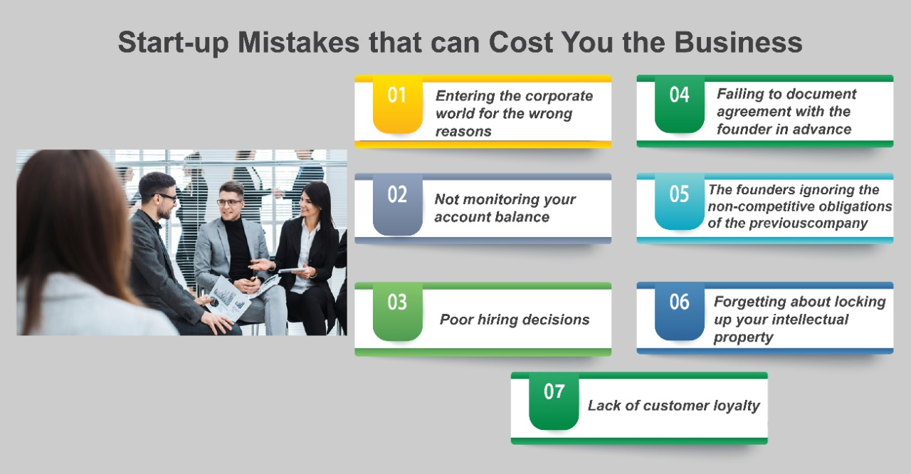 Start-up Mistakes that can Cost You the Business