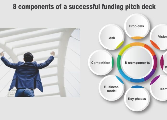 eight important components of a startup pitch deck