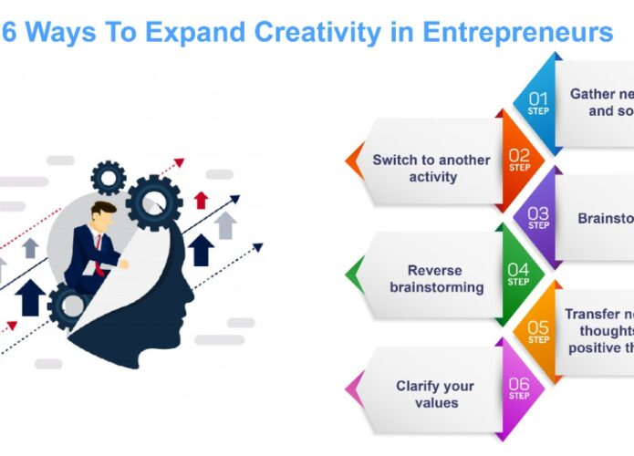 6 Ways To Expand Creativity in Entrepreneurs