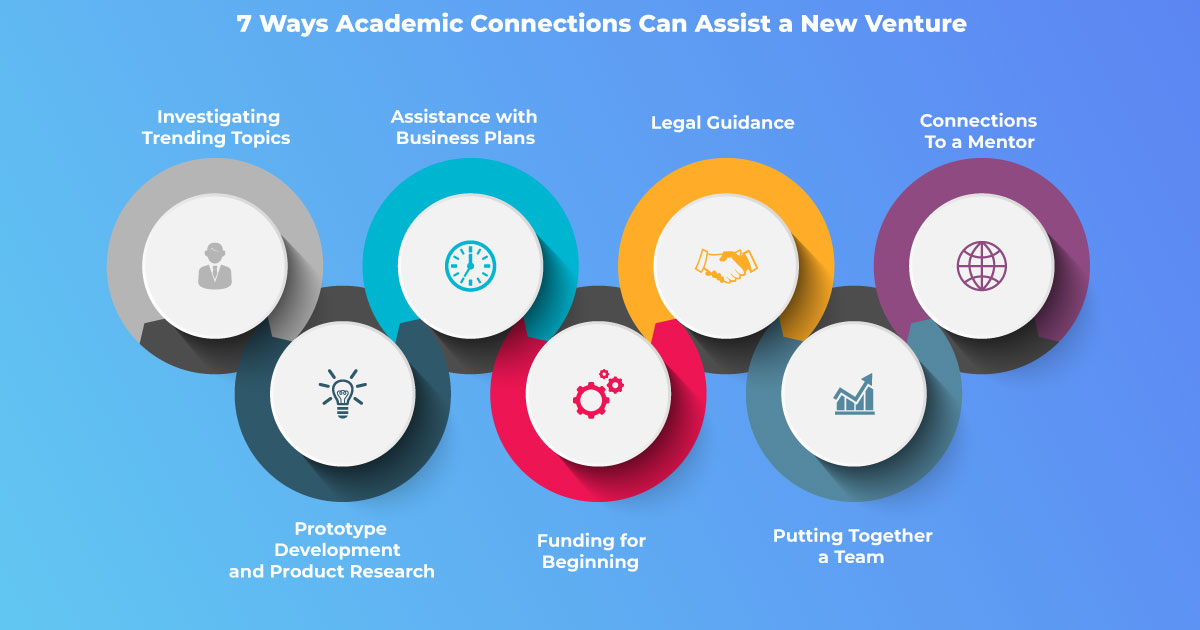 7 Ways Academic Connections Can Assist a New Venture
