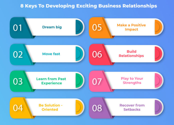 8 Keys To Developing Exciting Business Relationships